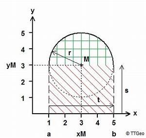 Flächenintegral Berechnen : mp forum fl che eines halbkreises durch integration ~ Themetempest.com Abrechnung