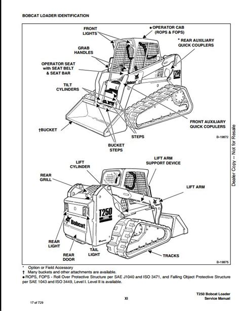 Bobcat Fuse Diagram Wiring Box