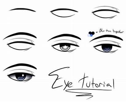 Eyes Anime Eye Manga Guide Tips Drawing