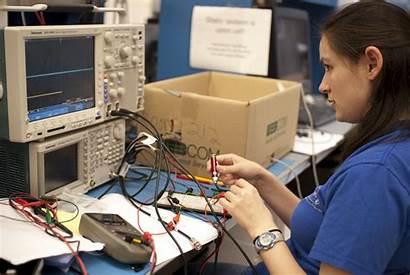 Computer Engineering Salary Science Computers Programs Engineers