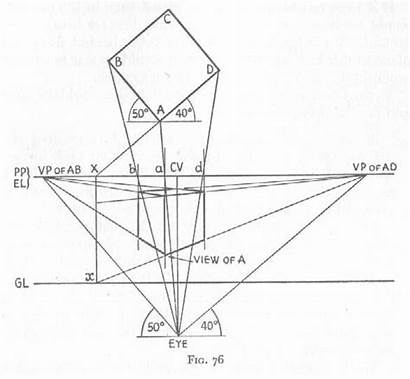 Geometry Sacred Drawing Tutorial Perspective Distance Draw