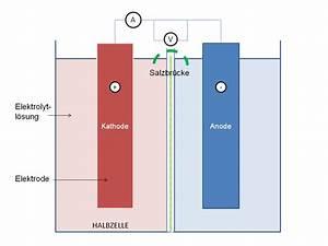 Galvanisches Element Spannung Berechnen : galvanisches element und nernstgleichung online kurse ~ Themetempest.com Abrechnung