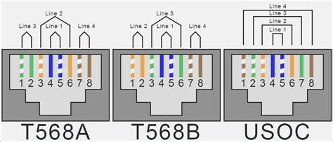 rj45 socket wiring diagram vivresaville