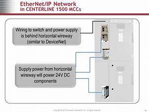 Ethernet Ip Wiring Diagram