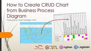 How To Create Crud Chart From Business Process Diagram
