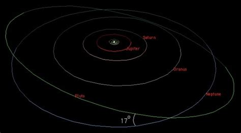 How Long Day Pluto Universe Today