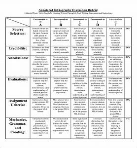 rubric template madosahkotupakkaco With rubric template maker