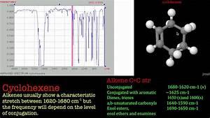 Introduction To Ir Spectroscopy - Alkenes