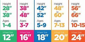 Uf947bike Size Chart  How To Choose The Right Bicycle   3 Step