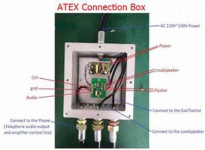 Atex Certified Ip67 Weatherproof Industrial Broadcasting