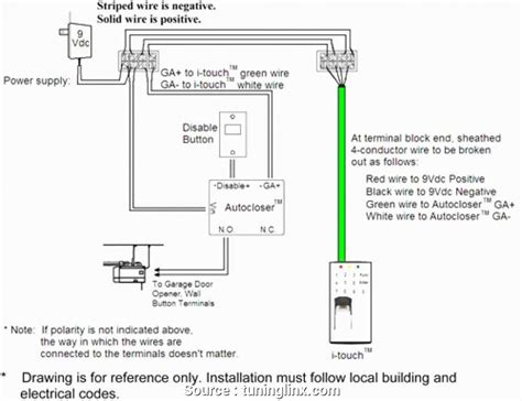 Schematic Diagram For My Garage Door Opener by Liftmaster Garage Door Sensor Wiring Diagram