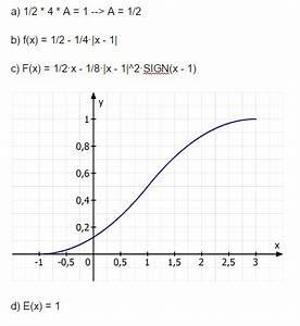 Erwartungswert Berechnen : dichte wahrscheinlichkeitsdichte gegeben h he erwartungswert berechnen mathelounge ~ Themetempest.com Abrechnung
