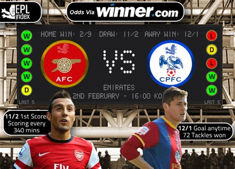 Arsenal vs Crystal Palace Preview | Team News, Stats & Key ...