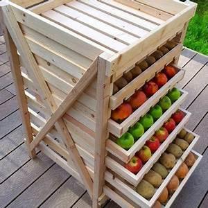 Rangement Légumes Cuisine : un rangement pour les fruits et l gumes jardins diteur et cuisine ~ Teatrodelosmanantiales.com Idées de Décoration