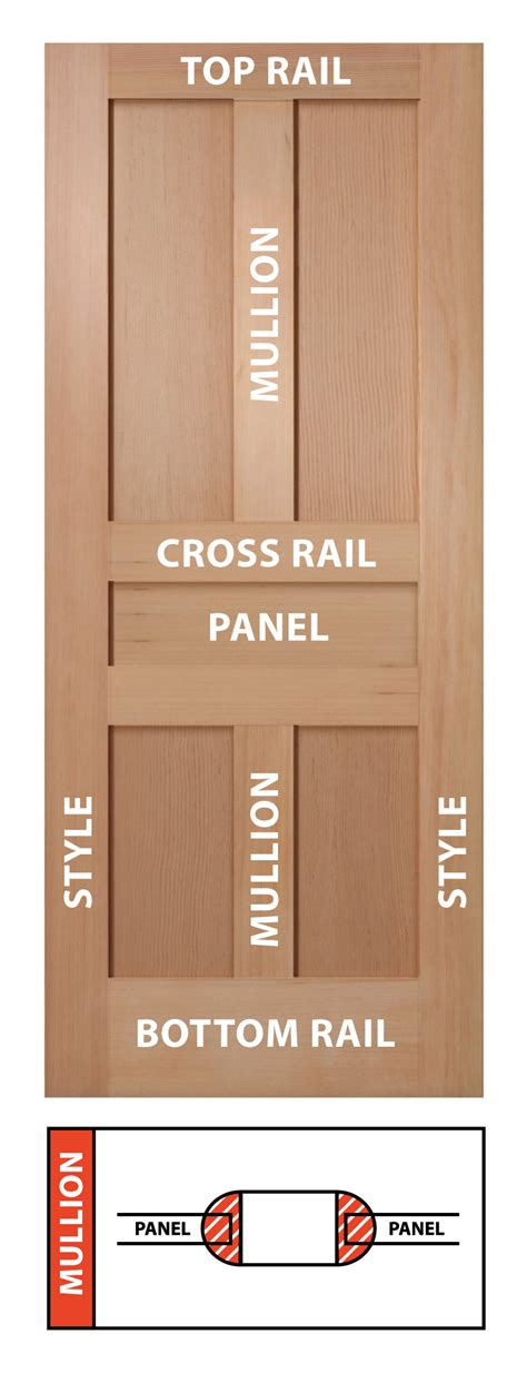 stile and rail wood doors madero stile and rail doors