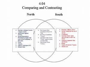 Gaven Denning Civil War Venn Diagram