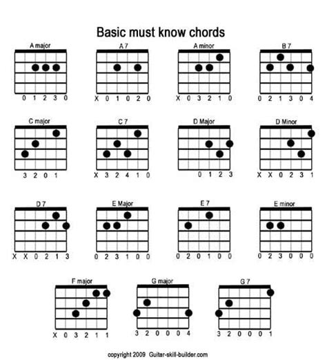 kunci piano all of me guitar chord chart 2015confession