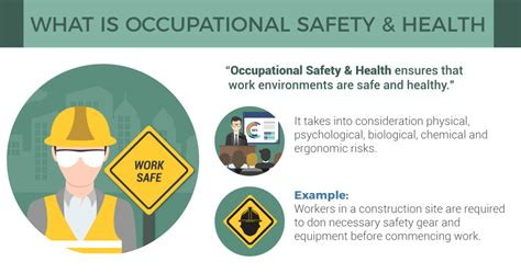 Occupational Safety And Health Course In Malaysia  Eduadvisor. Accidential Death Insurance On The Pipeline. Pictures Of Invisible Braces Sr Oracle Dba. Primus Internet Service Storage Units Victoria. Codependency Treatment Centers. Why Cant I Get A Payday Loan. Greenlight Greater Portland Art Institute Ca. Gmat Scores For Top Mba Schools. Small Business Loans Indiana
