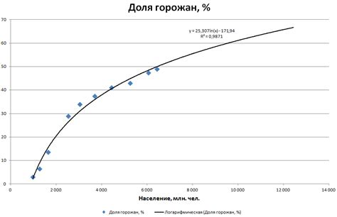 Солнечная энергетика прогноз глобального развития до 2023 от gtm