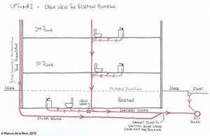 Wiring Diagram Database  Sewage Ejector Pump Venting Diagram