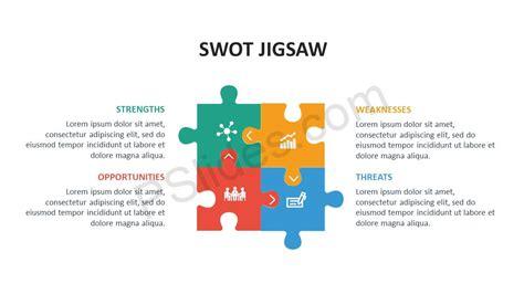 swot jigsaw template