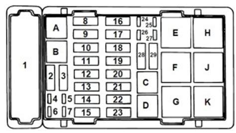 Ford Series Fuse Box Diagram