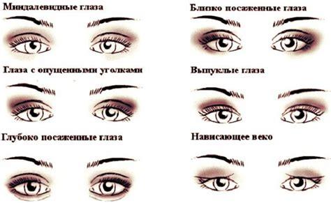 Как правильно подводить глаза карандашом видео фото