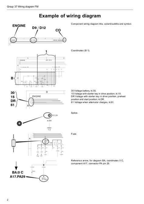 Autocar Truck Wiring Diagram by Wiring Diagram Fm Euro5