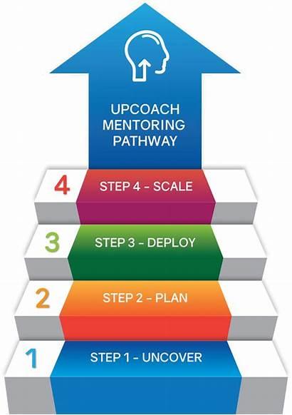 Coaching Steps 27t21 Admin Psaila