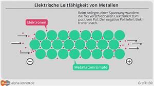 Elektrische Leitfähigkeit Berechnen : metalle die elektrische leitf higkeit chemie alpha lernen ~ Themetempest.com Abrechnung