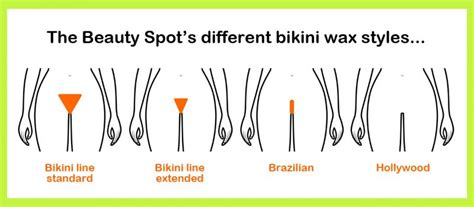 ouch    bikini wax  beauty spot