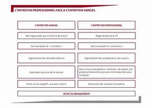 Difference Entre Catalyse Et Pyrolyse : ressource management quelles diff rences entre les ~ Premium-room.com Idées de Décoration