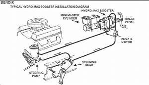 Brake System Component Comparisons - Page 3