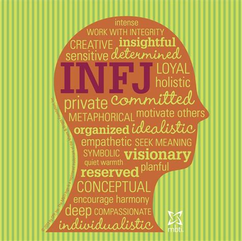 17 Best #mbti Type Heads Images On Pinterest