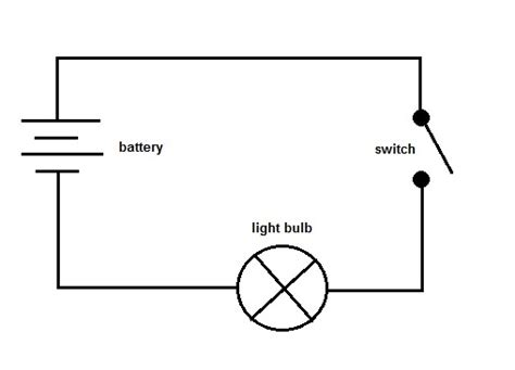 Electricity How Does Electric Energy Flow Circuit
