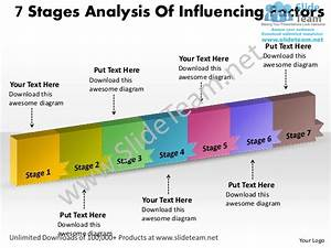 Ppt 7 Phase Diagram Analysis Of Influencing Factors Business Power Po U2026