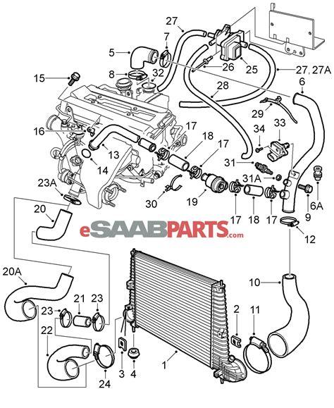 Saab 99 Wiring Diagram by 2005 Saab 9 5 Engine Part Diagram Basic Guide Wiring