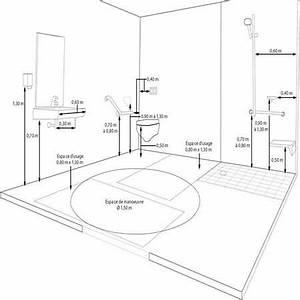 Largeur Porte Pmr : sanitaires accessibles bien quiper les sanitaires de son erp pour l accueil des pmr et ~ Melissatoandfro.com Idées de Décoration