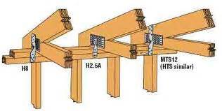 shed floor plans how to nail shed roof trusses to top plates