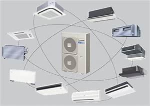 Pompe A Chaleur Reversible Air Air : installation climatisation gainable pompe a chaleur air air ~ Farleysfitness.com Idées de Décoration