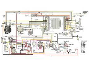 similiar 5 7 mercruiser engine wiring diagram keywords volvo penta 5 7 engine wiring diagram