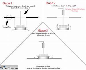 Installer Spot Plafond Existant : plafonnier led 5w encastrable blanc ~ Dailycaller-alerts.com Idées de Décoration