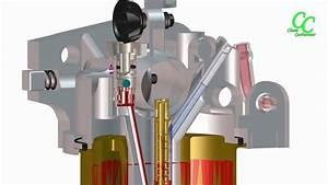 How Carburetor Works - Main Fuel System
