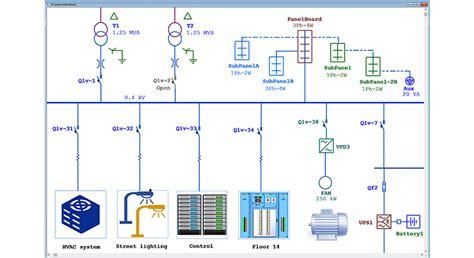 intelligent one line diagram electrical single line diagram etap