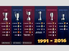 A glorious quarter of a century for FC Barcelona FC