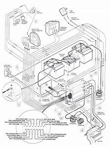 club car parts diagram wiring diagram and fuse box diagram With wiring diagram 2007 club car precedent
