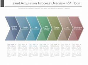 Draw The Flow Chart Of Planning Process Talent Acquisition Process Overview Ppt Icon Powerpoint