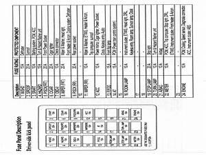 2004 Kia Amanti Radio Wiring Diagram