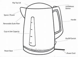 New Kettle Instructions
