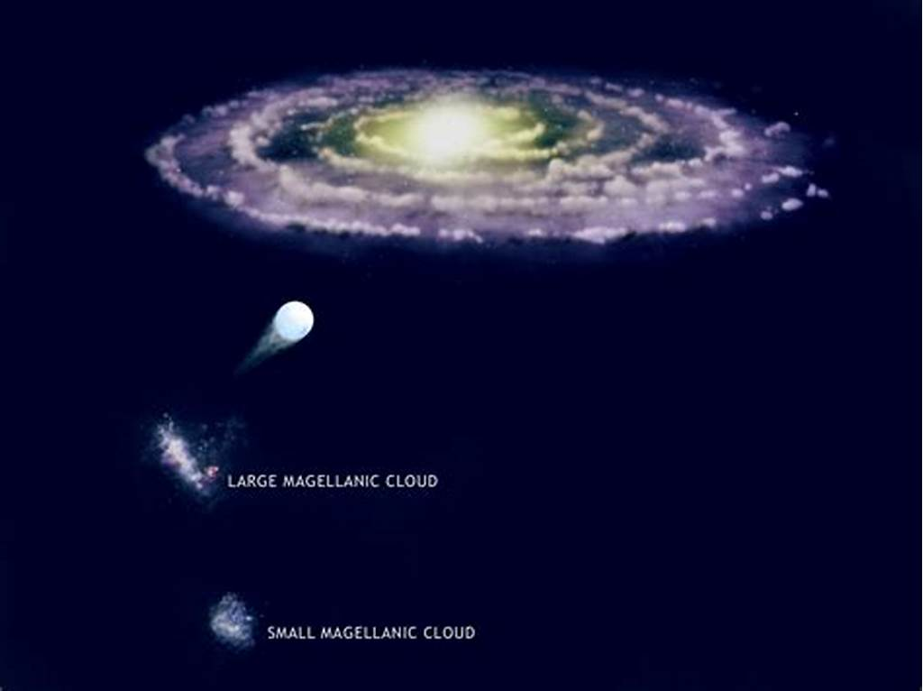 #Hypervelocity #Stars #Are #Runaways #From #Large #Magellanic